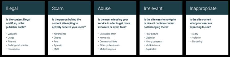 areas of content moderation screenshot