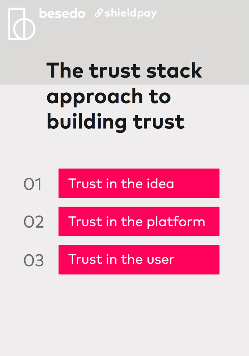 Checklist - The trust stack approach to building trust